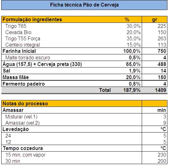 [Image: P%C3%A3o_Cerveja.png]